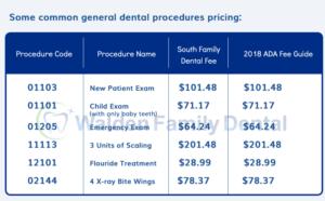 Walden Family Dental Fee Table