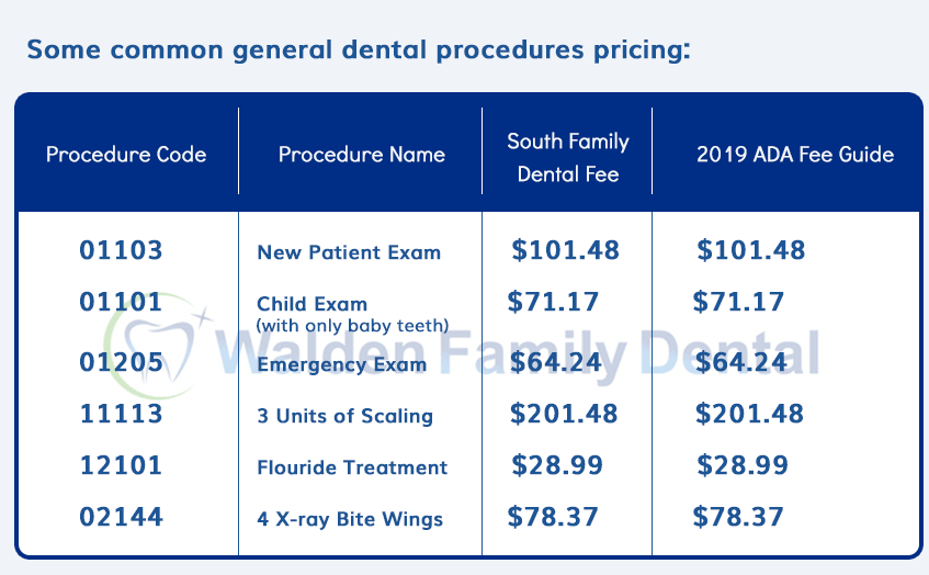Walden Family Dental Fee Table